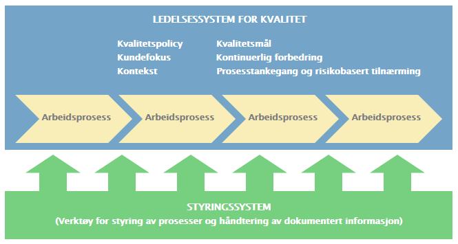 ledelsessystem5.jpg