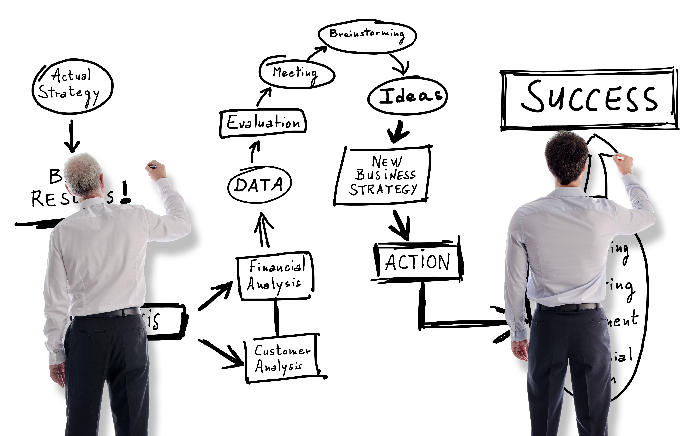 Er du motivert til å drive kontinuerlig forbedringsarbeid?