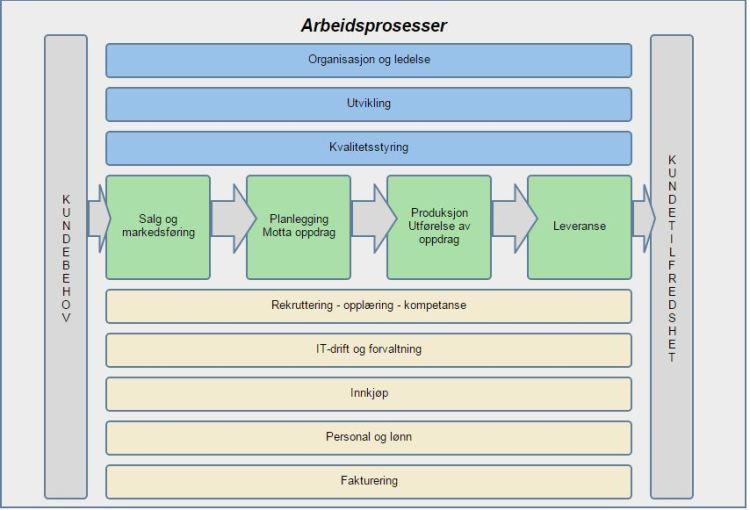 prosess_2-bilde