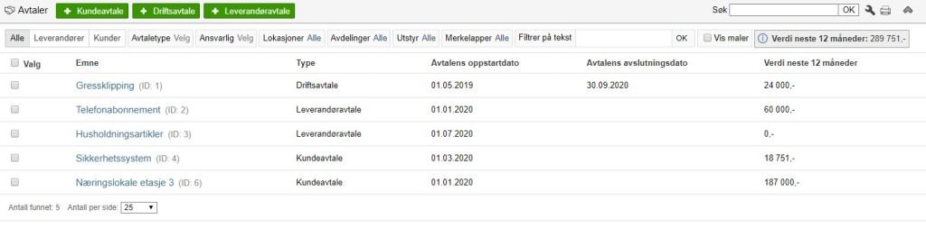 avtaler 2021 Torleif Bratlie Avtalehåndtering, avvik, kontrakter, økonomi, Risiko, tidsfrister